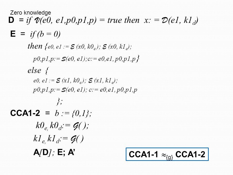 E = if (b = 0) then { e0, e1 := E (x0, k0 e ); E (x0, k1 e ); } else { e0, e1 := E (x1, k0 e ); E (x1, k1 e ); }; CCA1-3 = b := {0,1}; k0 e, k0 d := G ( ); k1 e, k1 d := G ( ) A [ D ]; E; p0,p1,p:= S (e0, e1); c:= e0,e1, p0,p1,p ; A' D = if V (e0, e1,p0,p1,p) = true then x: = D (e1, k1 d ) Code motion CCA1-2  {g} CCA1-3