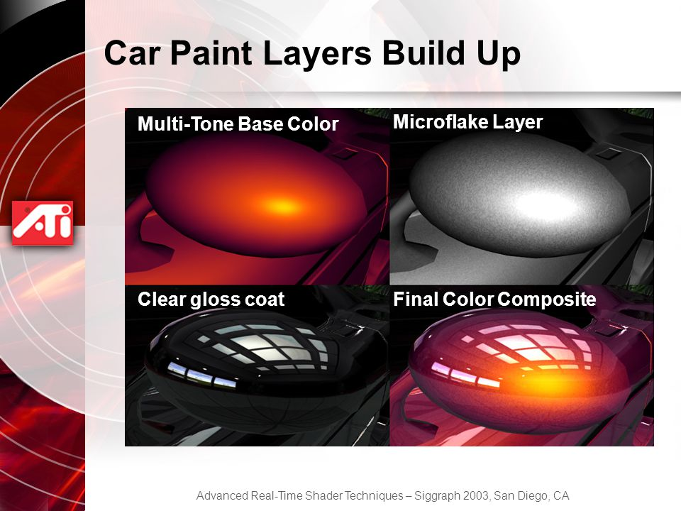 Advanced Real-Time Shader Techniques – Siggraph 2003, San Diego, CA Car Paint Layers Build Up Multi-Tone Base Color Microflake Layer Clear gloss coatFinal Color Composite