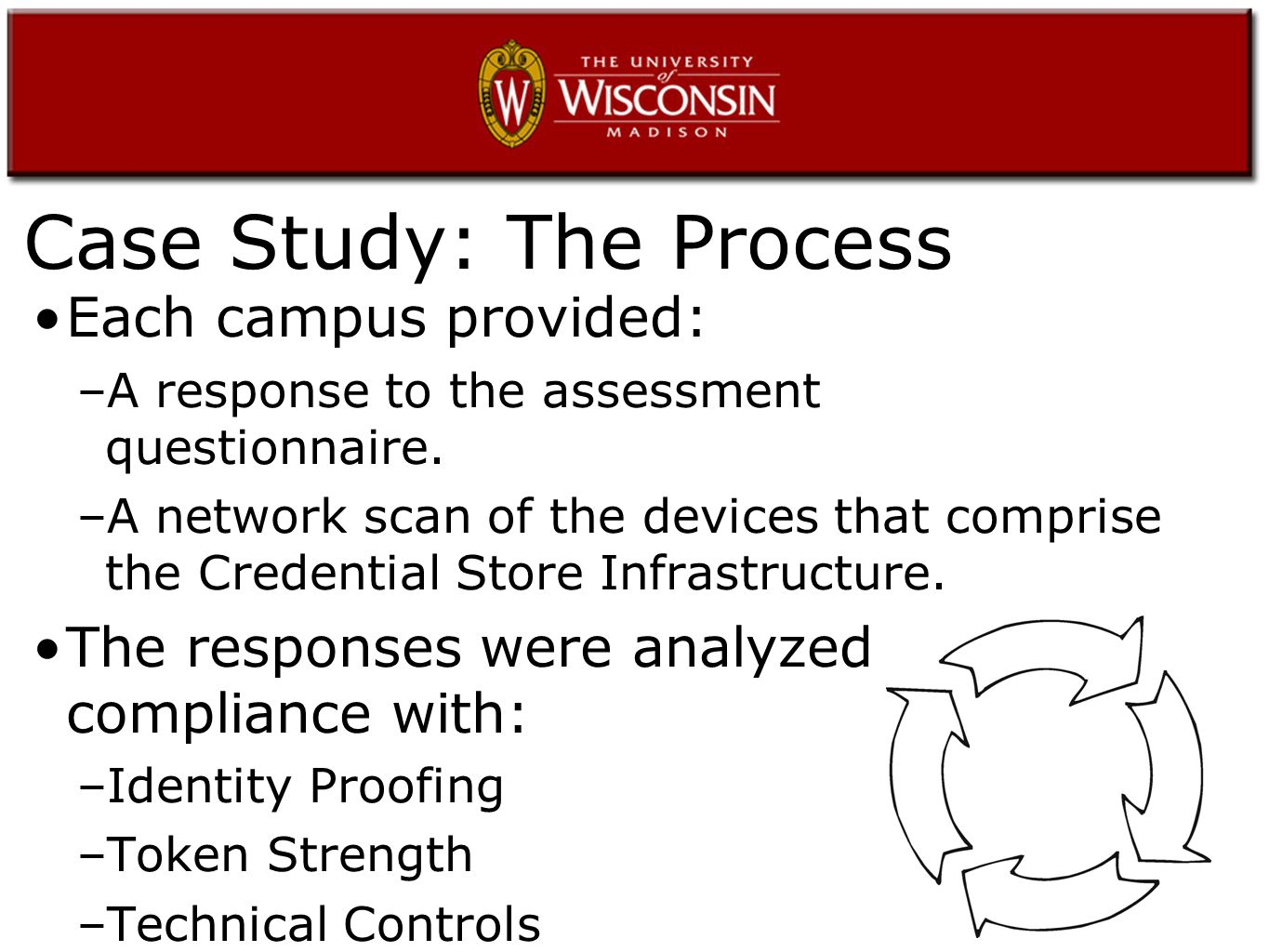 Case Study: The Process Each campus provided: –A response to the assessment questionnaire.