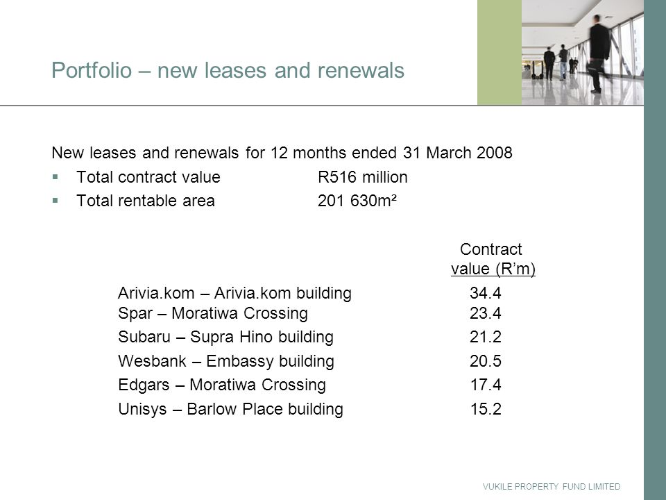 VUKILE PROPERTY FUND LIMITED Portfolio – new leases and renewals New leases and renewals for 12 months ended 31 March 2008  Total contract valueR516 million  Total rentable area m² Contract value (R'm) Arivia.kom – Arivia.kom building 34.4 Spar – Moratiwa Crossing 23.4 Subaru – Supra Hino building 21.2 Wesbank – Embassy building 20.5 Edgars – Moratiwa Crossing 17.4 Unisys – Barlow Place building 15.2
