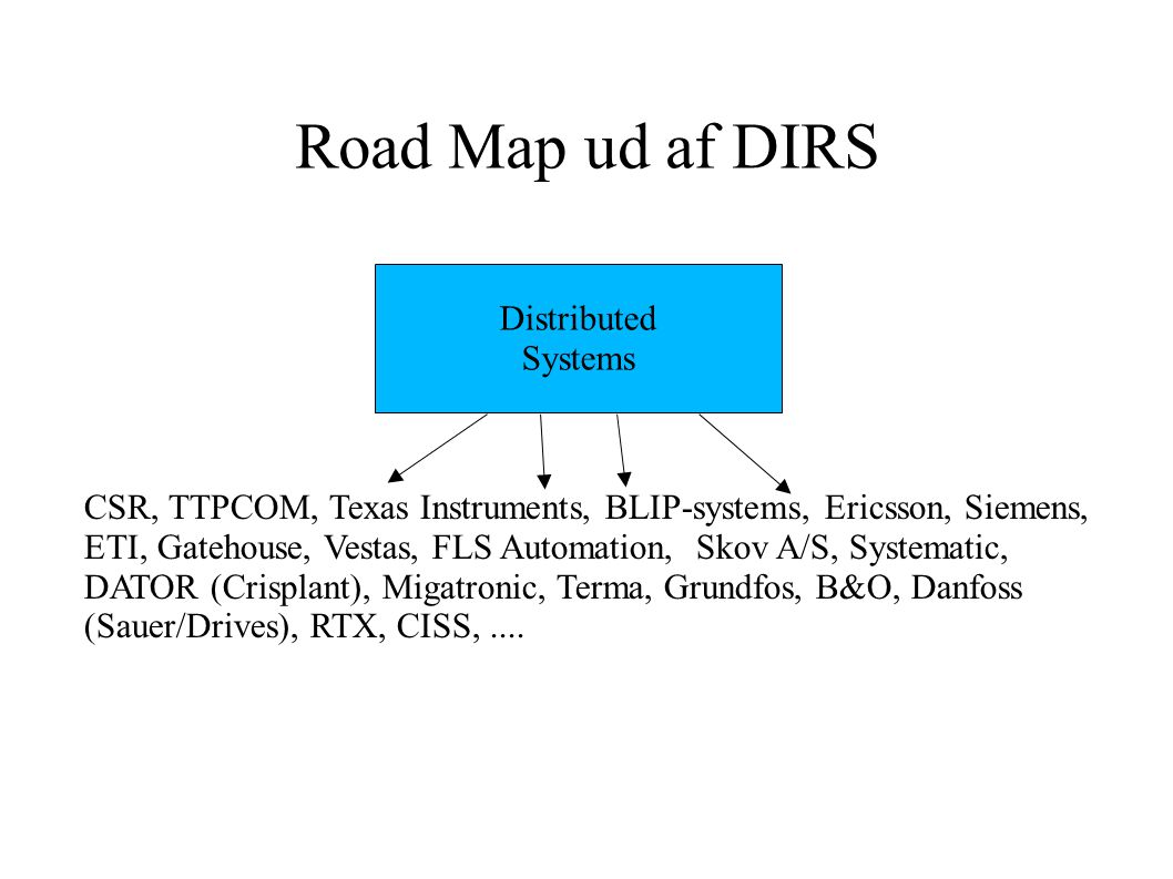 Road Map ud af DIRS Distributed Systems CSR, TTPCOM, Texas Instruments, BLIP-systems, Ericsson, Siemens, ETI, Gatehouse, Vestas, FLS Automation, Skov A/S, Systematic, DATOR (Crisplant), Migatronic, Terma, Grundfos, B&O, Danfoss (Sauer/Drives), RTX, CISS,....