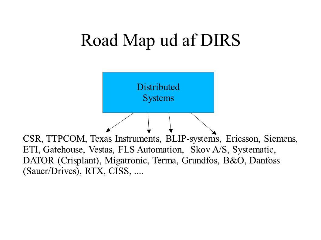 Road Map ud af DIRS Distributed Systems CSR, TTPCOM, Texas Instruments, BLIP-systems, Ericsson, Siemens, ETI, Gatehouse, Vestas, FLS Automation, Skov A/S, Systematic, DATOR (Crisplant), Migatronic, Terma, Grundfos, B&O, Danfoss (Sauer/Drives), RTX, CISS,....