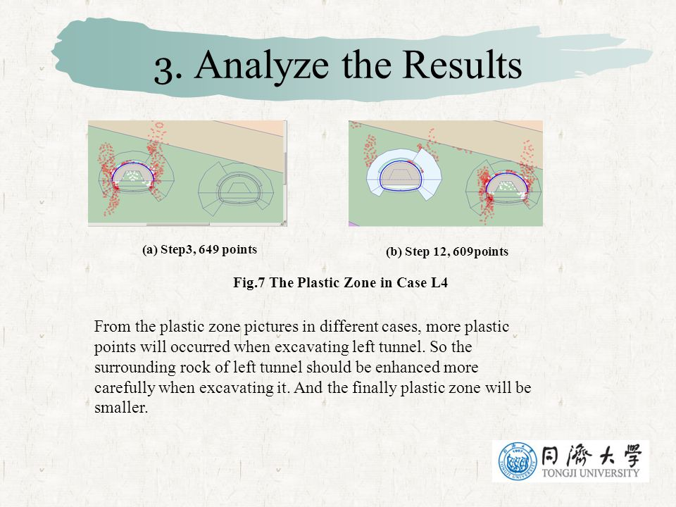 3. Analyze the Results (a) Step3, 649 points (b) Step 12, 609points Fig.7 The Plastic Zone in Case L4 From the plastic zone pictures in different case