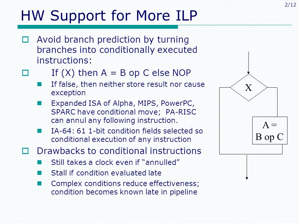 2/12 HW Support for More ILP  Avoid branch prediction by turning branches into conditionally executed instructions:  If (X) then A = B op C else NOP If false, then neither store result nor cause exception Expanded ISA of Alpha, MIPS, PowerPC, SPARC have conditional move; PA-RISC can annul any following instruction.