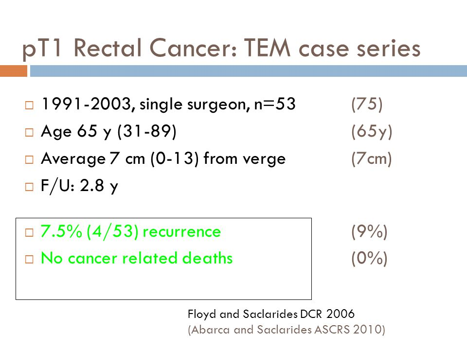 pT1 Rectal Cancer: TEM case series  1991-2003, single surgeon, n=53 (75)  Age 65 y (31-89) (65y)  Average 7 cm (0-13) from verge (7cm)  F/U: 2.8 y  7.5% (4/53) recurrence(9%)  No cancer related deaths(0%) Floyd and Saclarides DCR 2006 (Abarca and Saclarides ASCRS 2010)