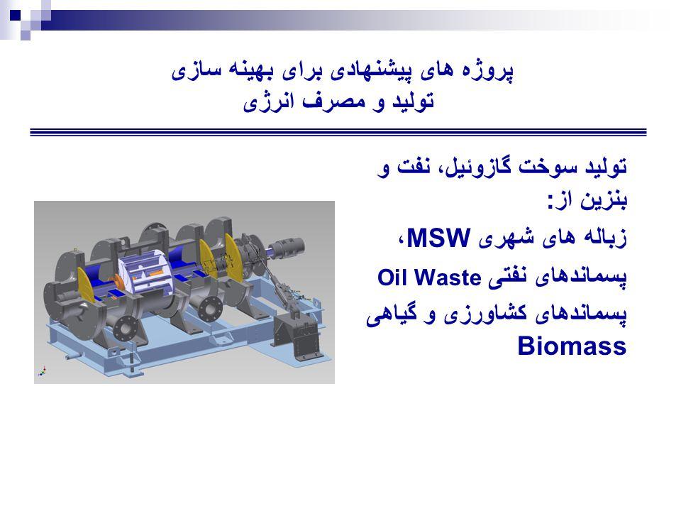 پروژه های پيشنهادی برای بهينه سازی توليد و مصرف انرژی توليد سوخت گازوئيل، نفت و بنزين از: زباله های شهری MSW، پسماندهای نفتی Oil Waste پسماندهای کشاورزی و گياهی Biomass