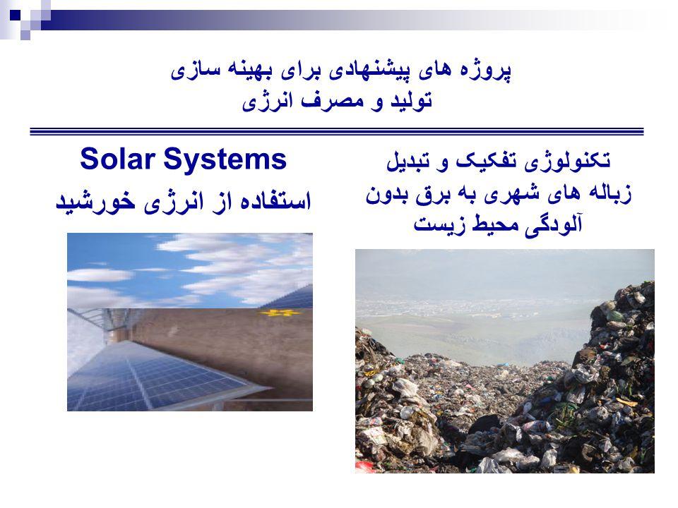 پروژه های پيشنهادی برای بهينه سازی توليد و مصرف انرژی تکنولوژی تفکيک و تبديل زباله های شهری به برق بدون آلودگی محيط زيست Solar Systems استفاده از انرژی خورشيد
