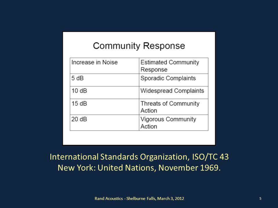 5 International Standards Organization, ISO/TC 43 New York: United Nations, November 1969.