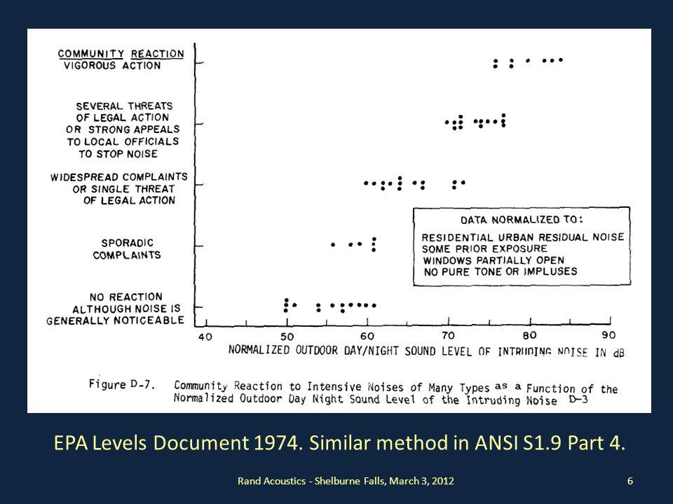 EPA Levels Document 1974. Similar method in ANSI S1.9 Part 4.
