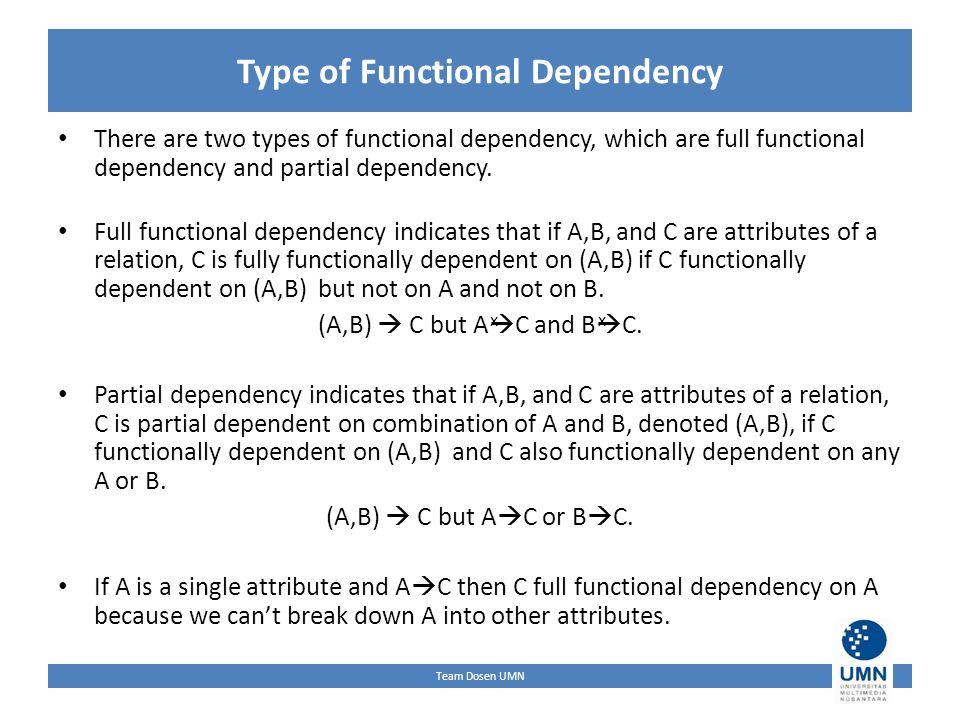 Team Dosen UMN Type of Functional Dependency There are two types of functional dependency, which are full functional dependency and partial dependency.