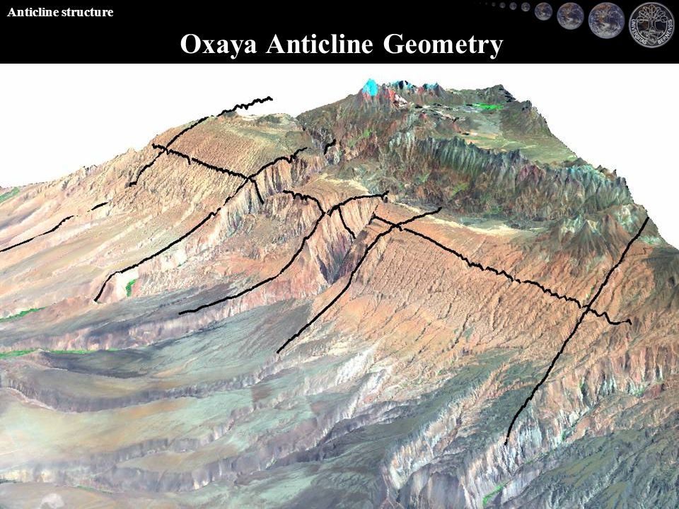 Oxaya Anticline Geometry Anticline structure