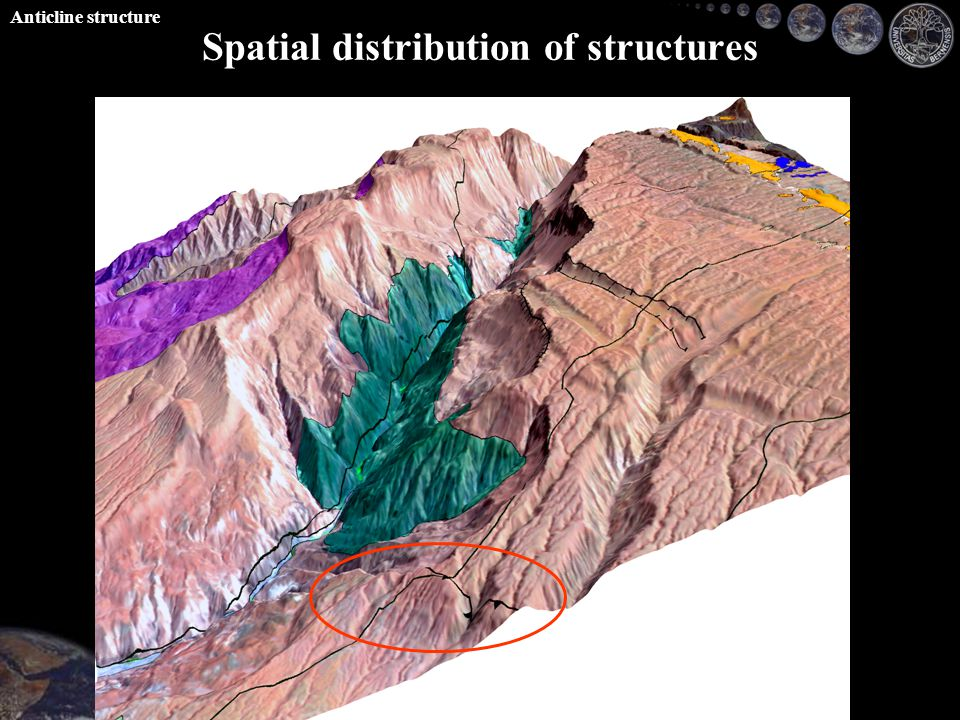 Spatial distribution of structures Anticline structure