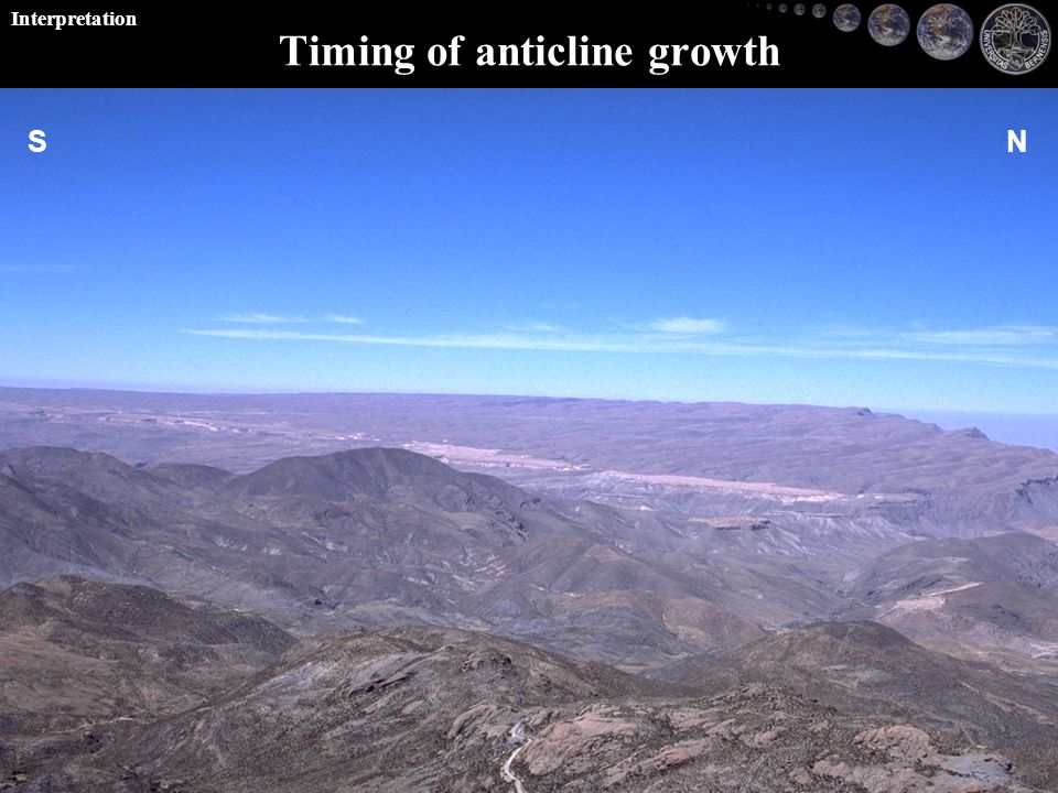 SN Timing of anticline growth Interpretation