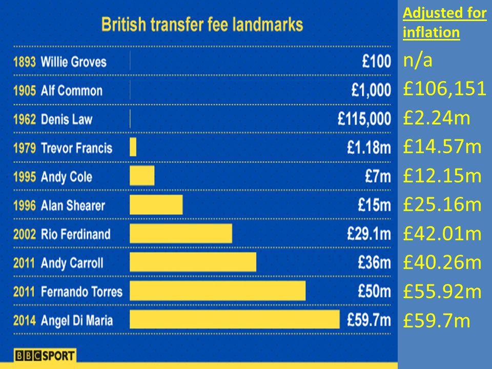 n/a £106,151 £2.24m £14.57m £12.15m £25.16m £42.01m £40.26m £55.92m £59.7m