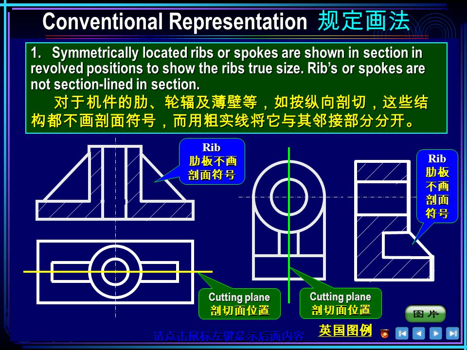 Simplified Representation 简化画法 Simplified Representation 简化画法 8.Structures with small pitch in a part could be drawn according to its small end if exp