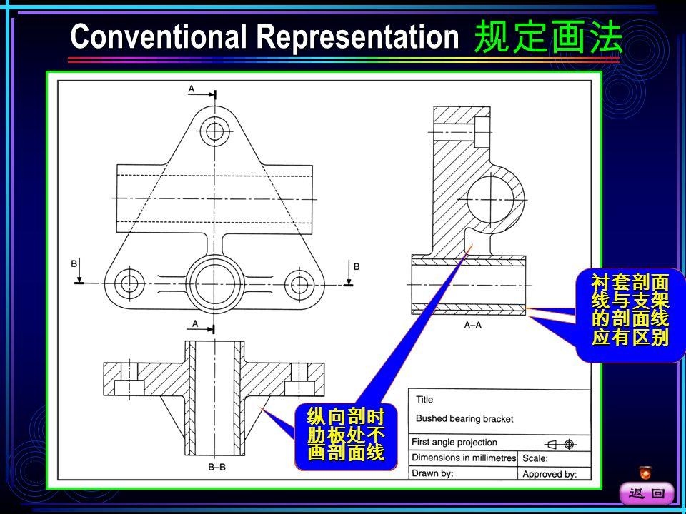 Representation of Rib 肋板表达 Representation of Rib 肋板表达 英国标准 BS 308 有关规定 英国标准 BS 308 有关规定