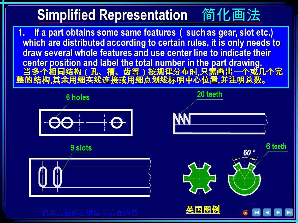 Simplified Representation Simplified Representation 简化画法 Conventional Representation Conventional Representation 规定画法 Exercises 练习题 Simplified and Conventional Representation Simplified and Conventional Representation 简化画法与规定画法 请点击相应标题显示其内容