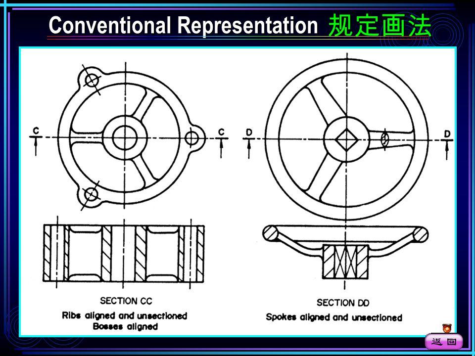 Simplified Representation 简化画法 省略剖面线 为方便注尺 寸需画虚线