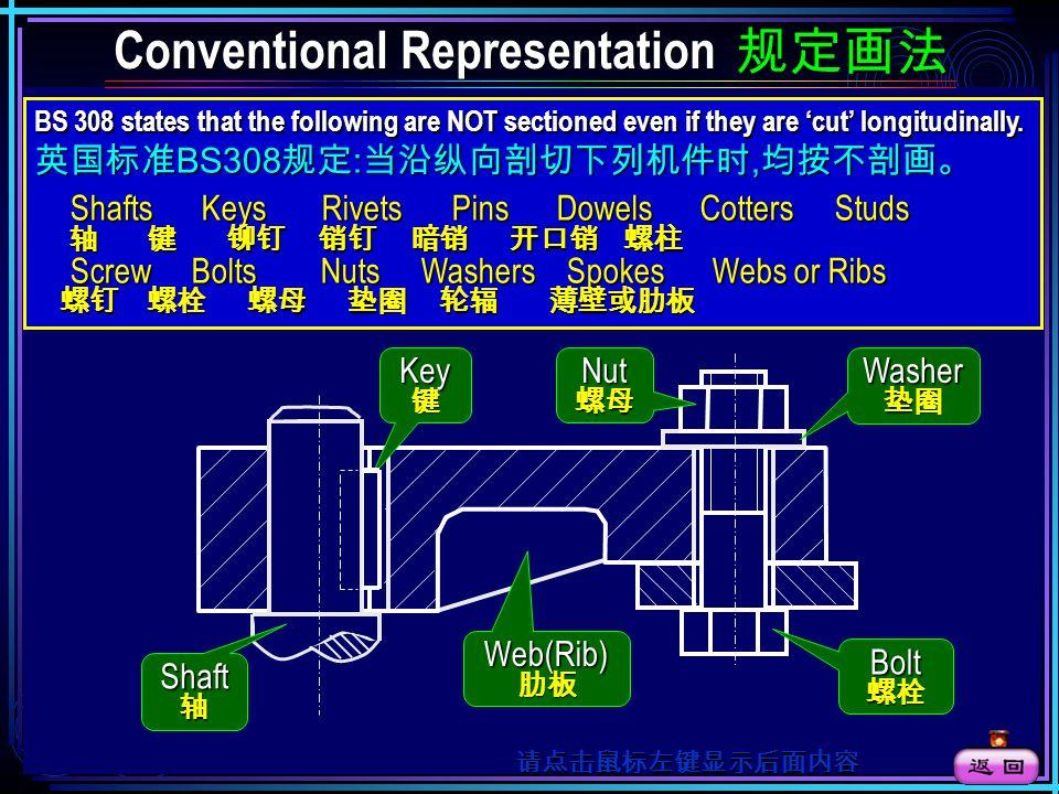 Conventional Representation 规定画法 Conventional Representation 规定画法