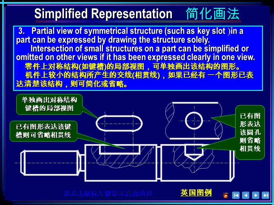 左视图表达出前部 小平面结构 Simplified Representation 简化画法 Simplified Representation 简化画法 6. When the view cannot express plane well, plane symbol is used to indic