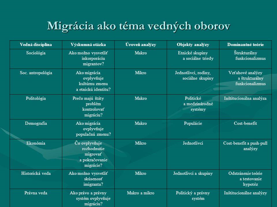 Migrácia ako téma vedných oborov Vedná disciplínaVýskumná otázkaÚroveň analýzyObjekty analýzyDominantné teórie SociológiaAko možno vysvetliť inkorporáciu migrantov.