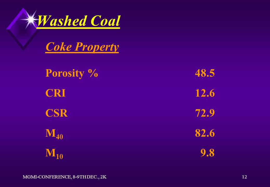 MGMI-CONFERENCE, 8-9TH DEC., 2K11 Washed Coal Analysis Chemical (%) EastWest Moisture Ash V.