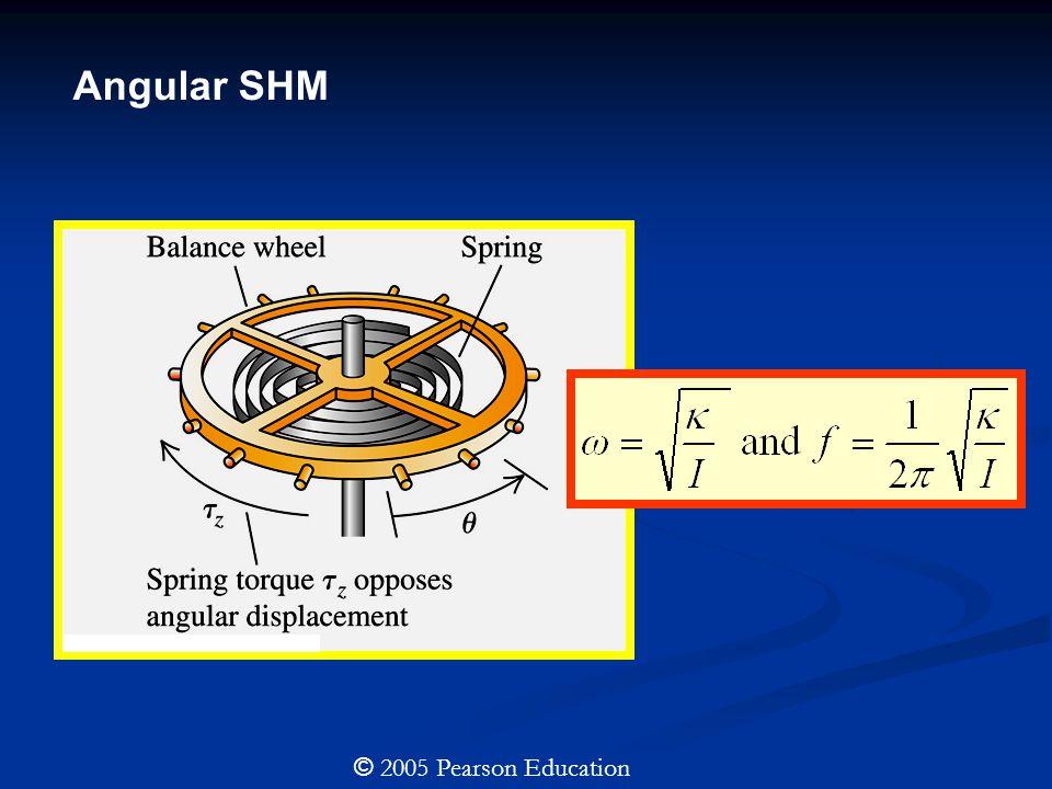 Angular SHM