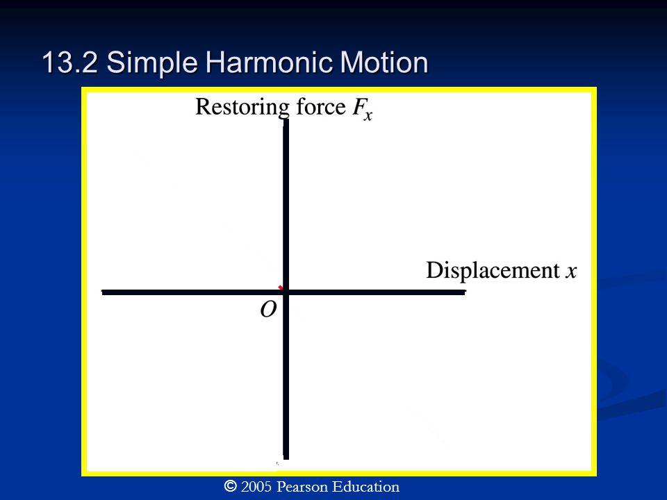 13.2 Simple Harmonic Motion © 2005 Pearson Education