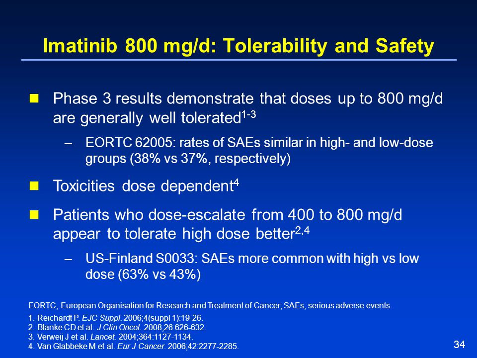 34 Imatinib 800 mg/d: Tolerability and Safety EORTC, European Organisation for Research and Treatment of Cancer; SAEs, serious adverse events. 1. Reic