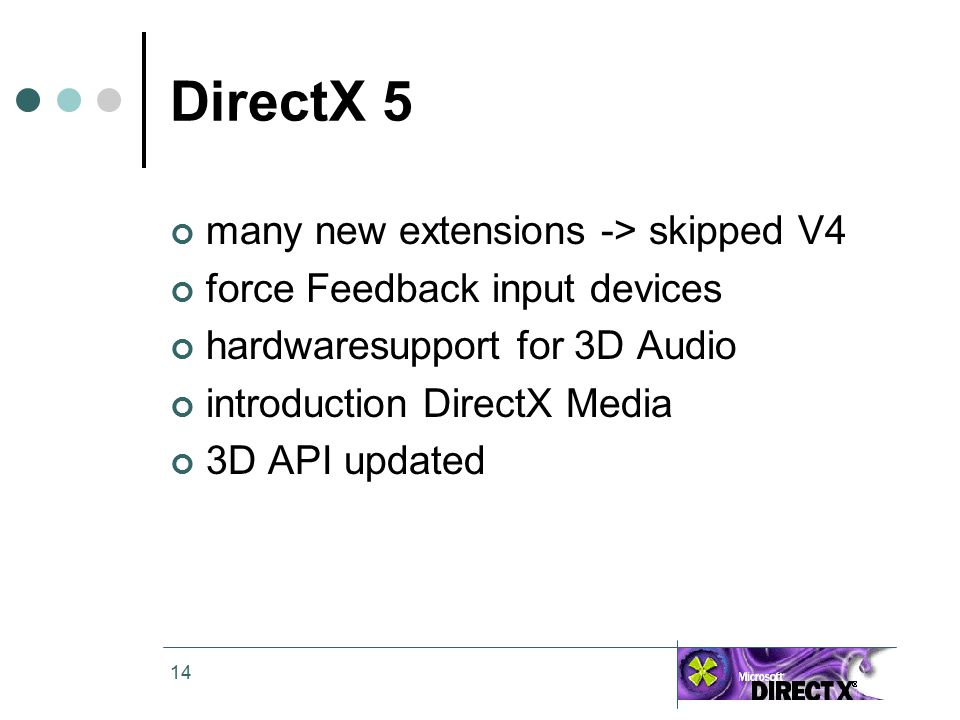 14 DirectX 5 many new extensions -> skipped V4 force Feedback input devices hardwaresupport for 3D Audio introduction DirectX Media 3D API updated