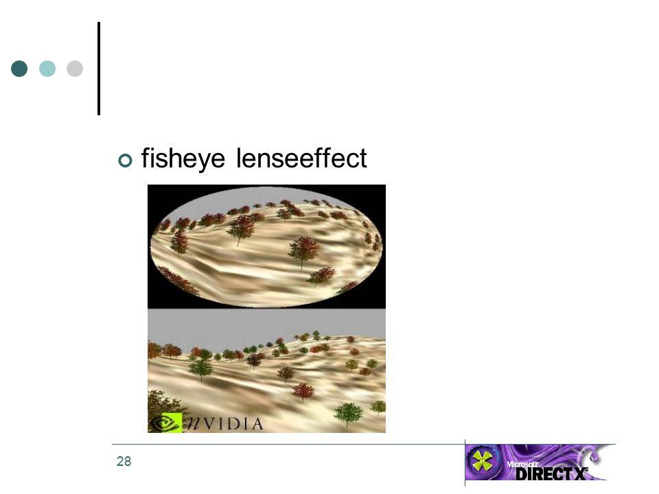 28 fisheye lenseeffect