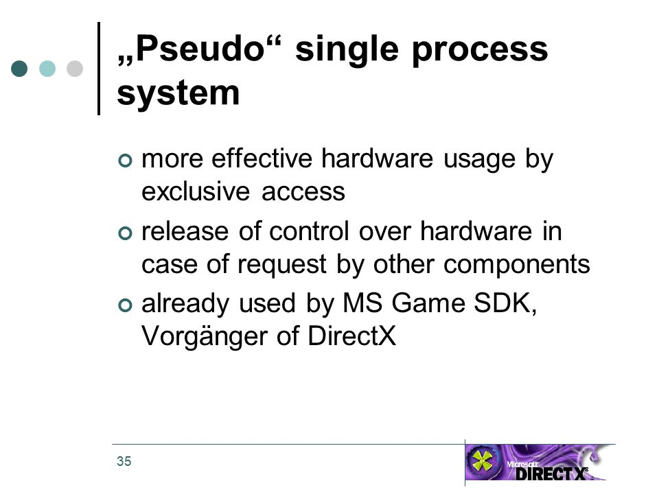 "35 ""Pseudo single process system more effective hardware usage by exclusive access release of control over hardware in case of request by other components already used by MS Game SDK, Vorgänger of DirectX"