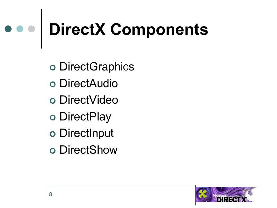 8 DirectX Components DirectGraphics DirectAudio DirectVideo DirectPlay DirectInput DirectShow