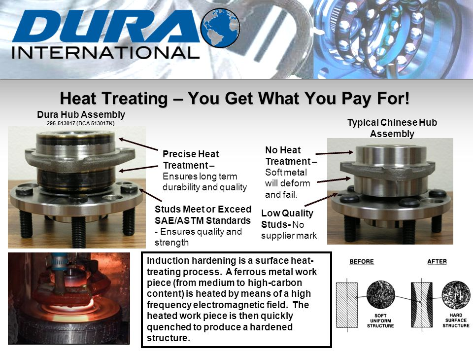 Manufacturing Process: Quality Control Factory Inspection of: Metallurgical composition Length and Roundness Measurement Profile Parallelism Taper Measurement QC and Testing (onsite): Bearing Life Testing – Predicts the relative bearing life.