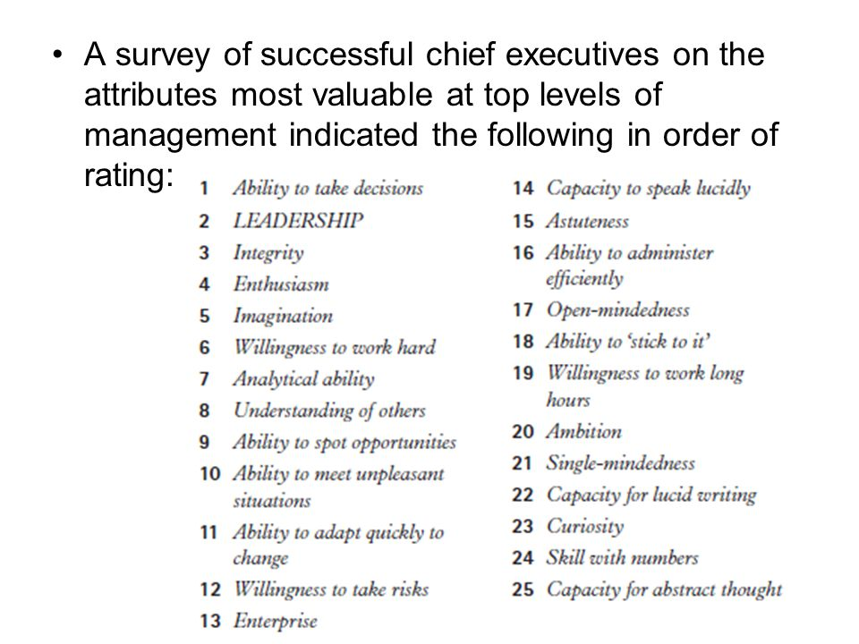 A survey of successful chief executives on the attributes most valuable at top levels of management indicated the following in order of rating: