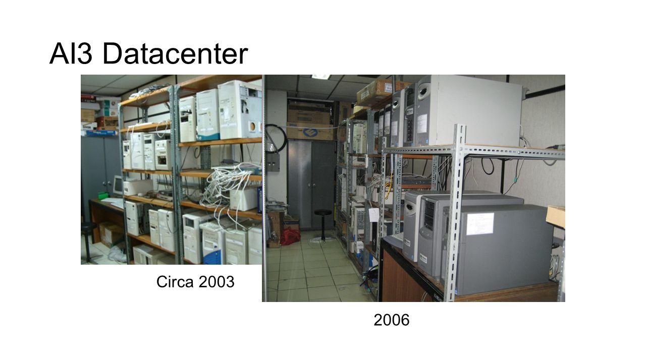 AI3 Datacenter Circa 2003 2006