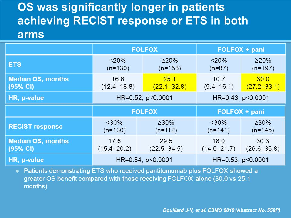 Downsizing initially unresectable metastases offers similar 5-year survival as initially resectable patients 1.
