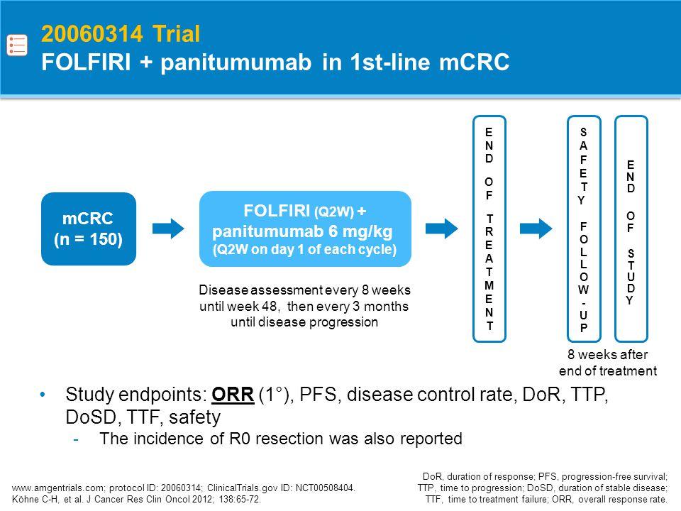 KRAS WT tumours were more likely to respond to treatment with panitumumab plus FOLFIRI Köhne C-H, et al.