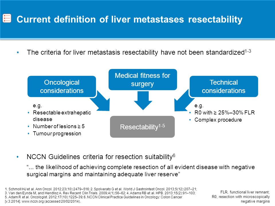 Yes ESMO 2012 Clinical Guidelines Stratification of mCRC patients for 1st-line treatment Schmoll HJ et al.