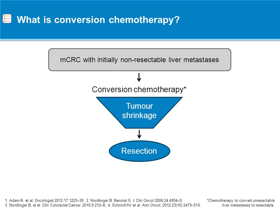 Conversion CT + surgery for treatment of mCRC with unresectable liver metastases Adam R, et al.