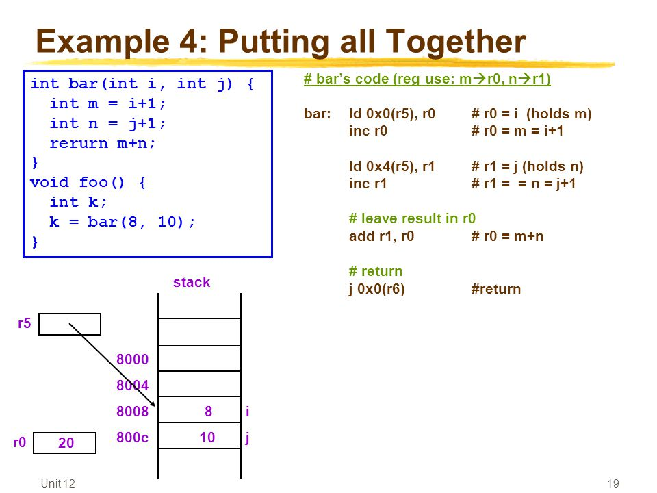 Unit 12 19 Example 4: Putting all Together # bar's code (reg use: m  r0, n  r1) bar:ld 0x0(r5), r0# r0 = i (holds m) inc r0# r0 = m = i+1 ld 0x4(r5), r1# r1 = j (holds n) inc r1# r1 = = n = j+1 # leave result in r0 add r1, r0# r0 = m+n # return j 0x0(r6)#return int bar(int i, int j) { int m = i+1; int n = j+1; rerurn m+n; } void foo() { int k; k = bar(8, 10); } r5 j i stack 8008 800c 8004 8000 10 8 r0 20