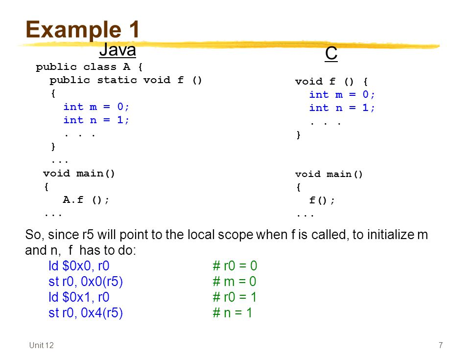 Unit 12 7 Example 1 public class A { public static void f () { int m = 0; int n = 1;...