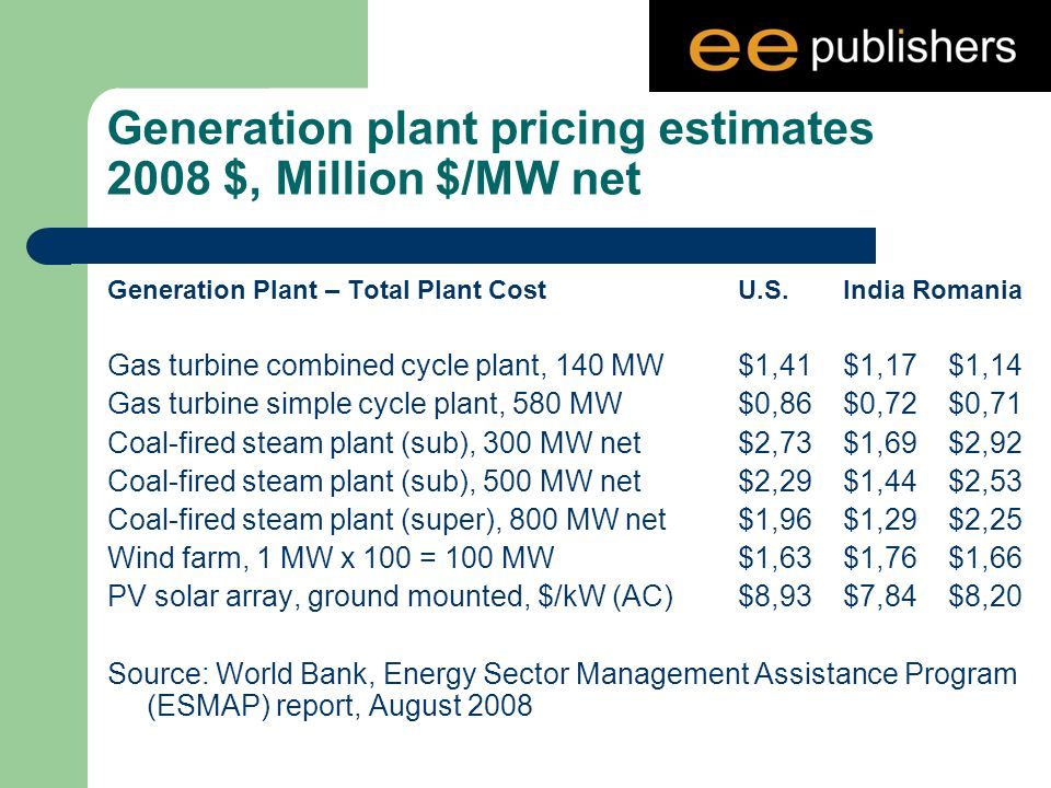 Generation plant pricing estimates 2008 $, Million $/MW net Generation Plant – Total Plant Cost U.S.