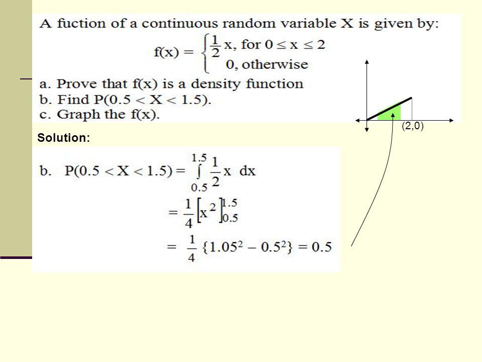 Solution: (2,0)