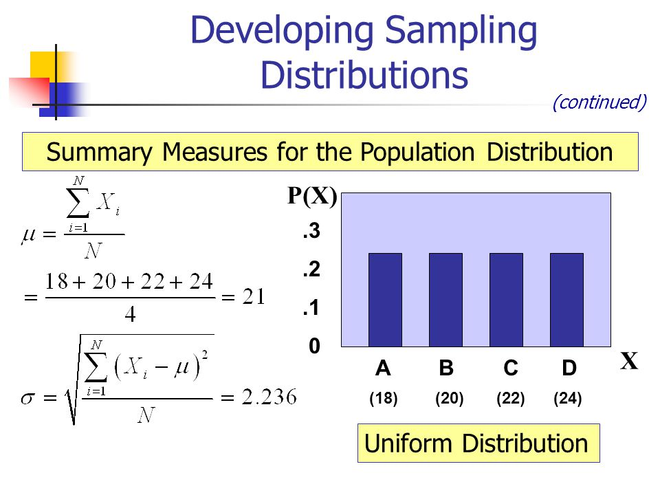 .3.2.1 0 A B C D (18) (20) (22) (24) Uniform Distribution P(X) X Developing Sampling Distributions (continued) Summary Measures for the Population Distribution
