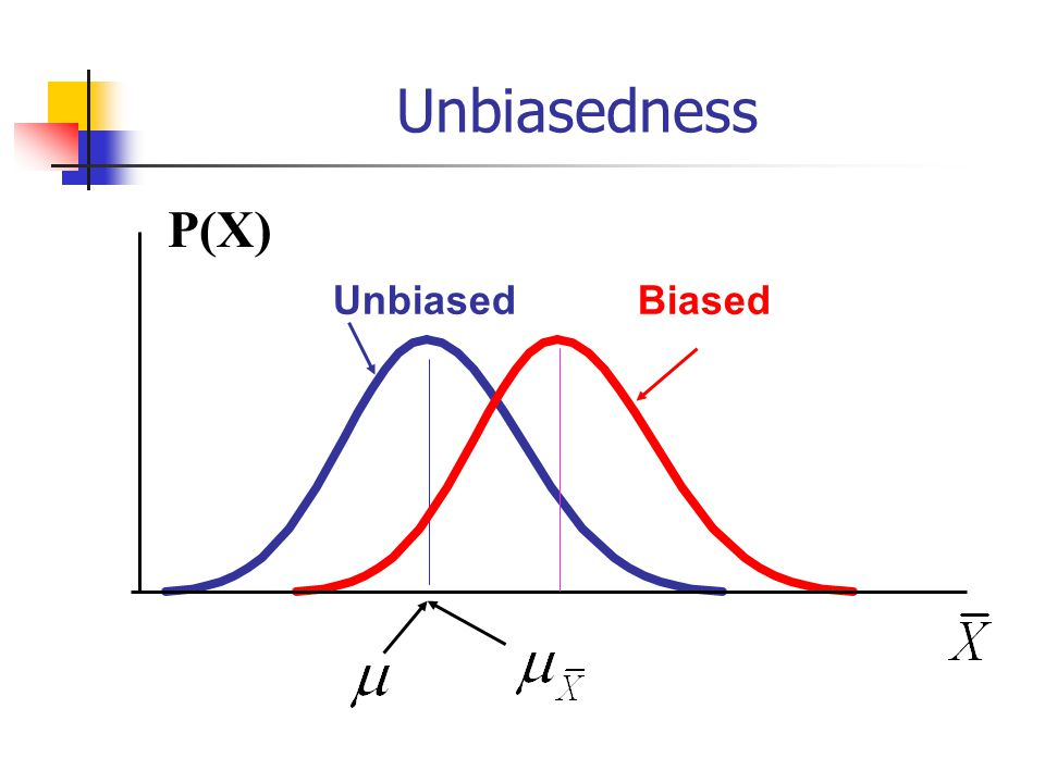 Unbiasedness BiasedUnbiased P(X)