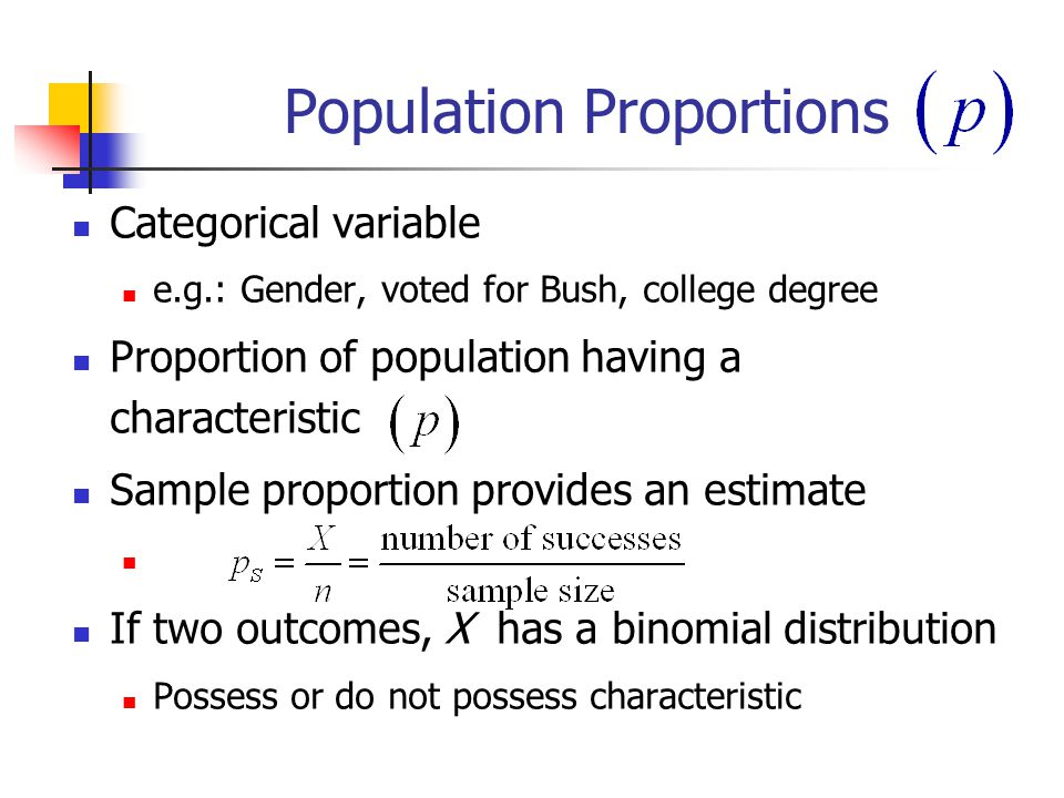 Population Proportions Categorical variable e.g.: Gender, voted for Bush, college degree Proportion of population having a characteristic Sample proportion provides an estimate If two outcomes, X has a binomial distribution Possess or do not possess characteristic