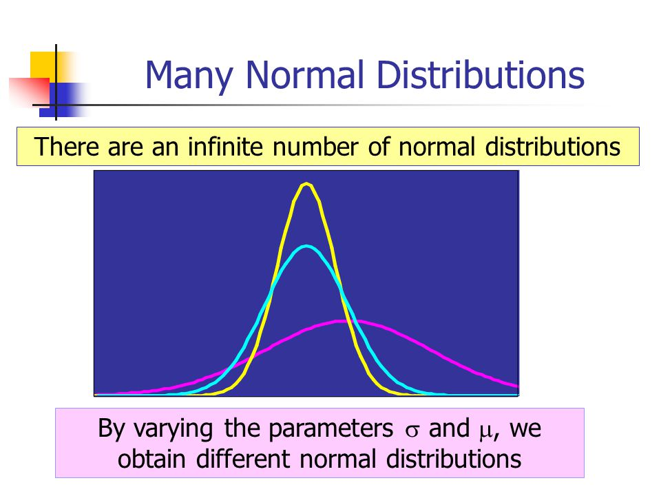 Many Normal Distributions By varying the parameters  and , we obtain different normal distributions There are an infinite number of normal distribut