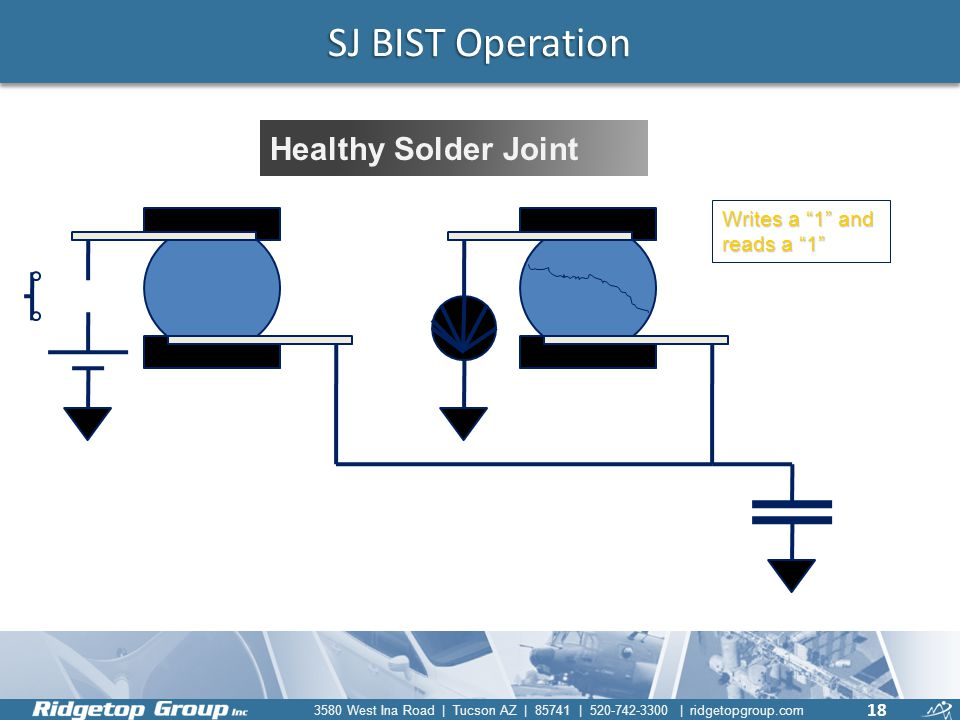 """3580 West Ina Road 