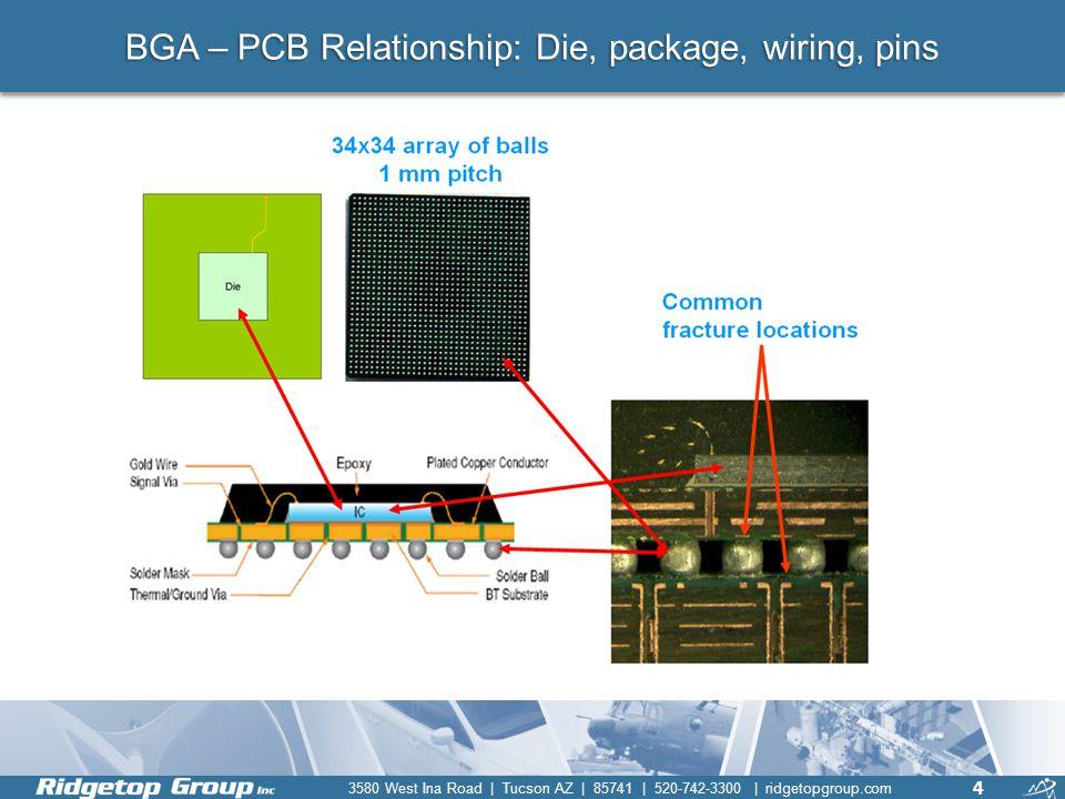 3580 West Ina Road | Tucson AZ | 85741 | 520-742-3300 | ridgetopgroup.com BGA – PCB Relationship: Die, package, wiring, pins 4